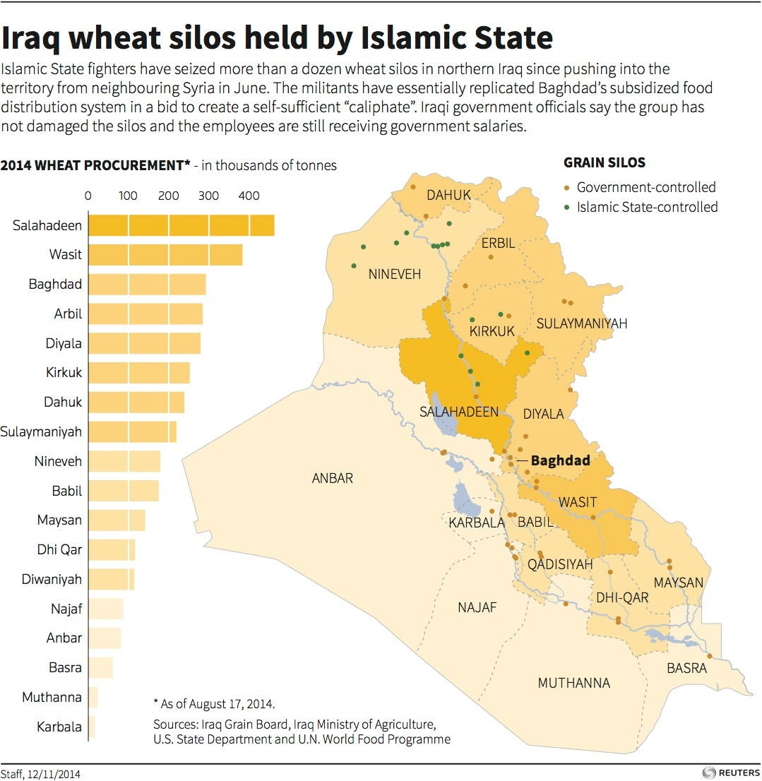 isis wheat