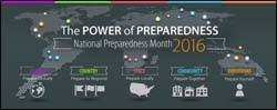 """The figure above is an infographic on """"The Power of Preparedness,"""" promoting National Preparedness Month 2016."""