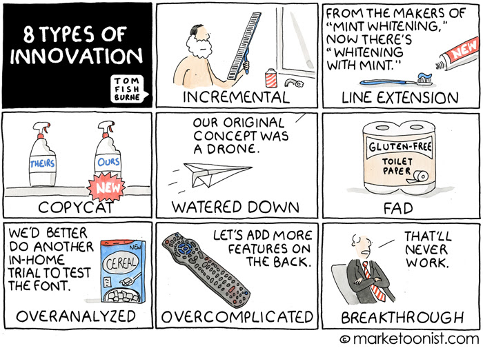 """8 Types of Innovation"" cartoon"