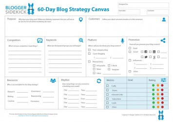 Blog Strategy Canvas