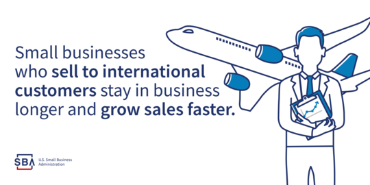 Small Businesses who sell to international customers stay in business longer and grow sales faster. SBA