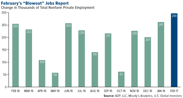 "February's ""Blowout"" Jobs Report"