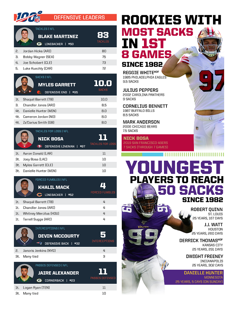 NFL Rundown - Week 9_Page_8.png