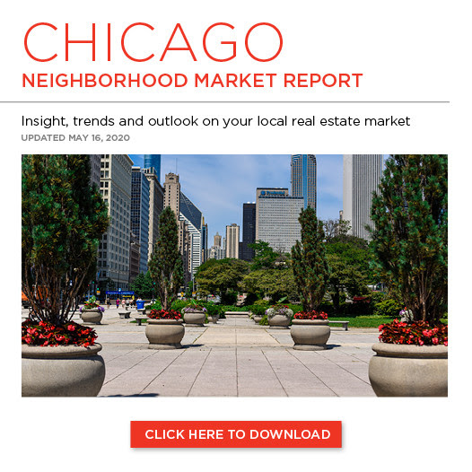 May 2020 - City Market Report Stats City market reports from Infosparks Market report, data, city, April