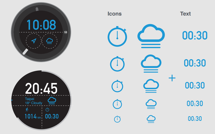 We are thinking of novel ways for making simple, yet highly functional and customizable watchfaces. These are some of the rules we may introduce to developers when designing app icons.