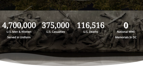 Graphic showing stats from WWI - 4.7 million men and women served, 375,00 U.S. Casualties, 116,516 deaths, 0 national memorials in D.C