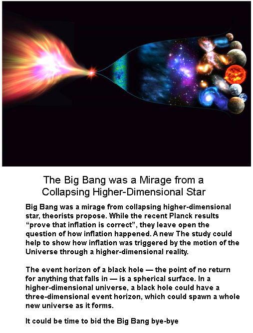 Bye Bye to Big Bang Theory
