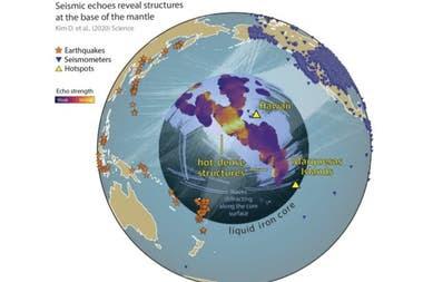 El esquema demuestra gráficamente dónde se ubican las estructuras densas descubiertas a 3000 kilómetros de profundidad, bajo las Islas Marquesas y debajo de Hawai