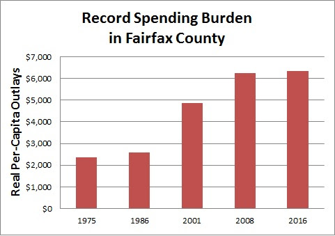 Spendthrift Politicians in Fairfax County