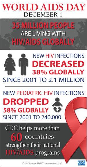 WAD infographic