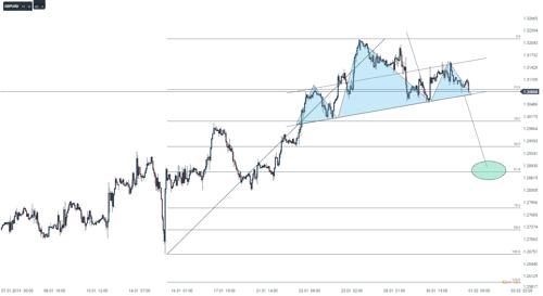 chart (12)-3