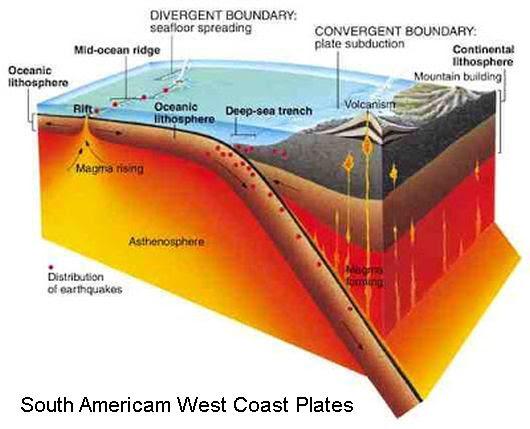 South American Earthquake Zone