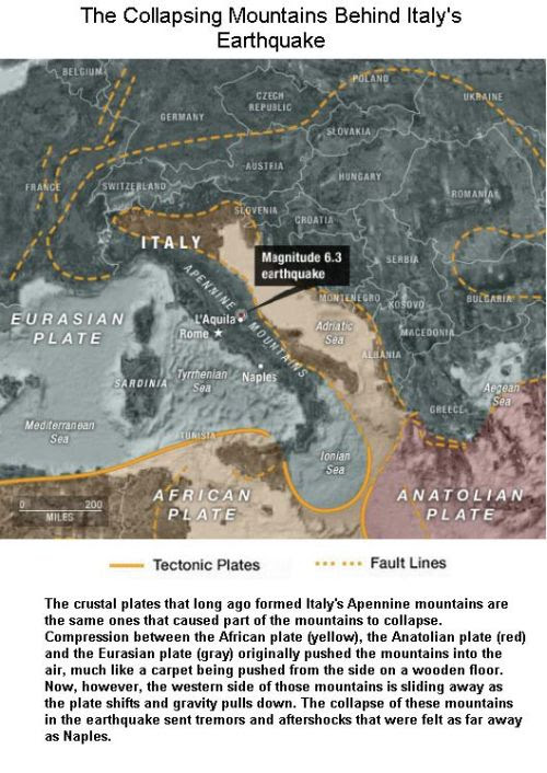 fig-1b-the-faulty-tectonic-plates-under-italy