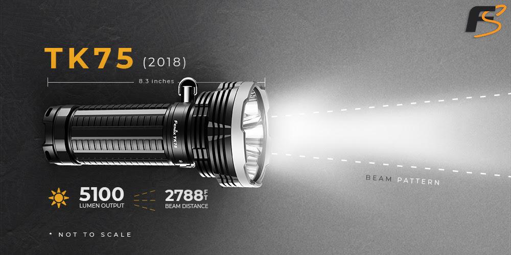 Fenix TK75 (2018) LED Flashlight
