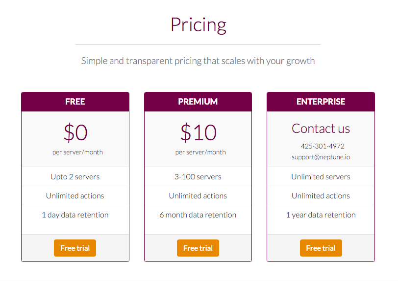 Insightful study of 386 saas startup pricing pages for Saas pricing model template