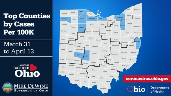 Top counties by cases