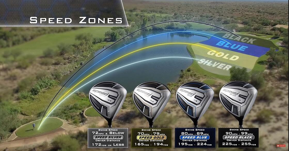MORE GOLF TODAY Speed%20system%20Guide.jpg?width=1120&upscale=true&name=Speed%20system%20Guide
