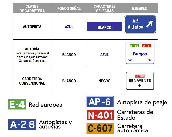 Carreteras, carnet de coche en valencia, autoescuela valencia, practicas baratas, lowcost, autoescuela barata, carnet coche barato