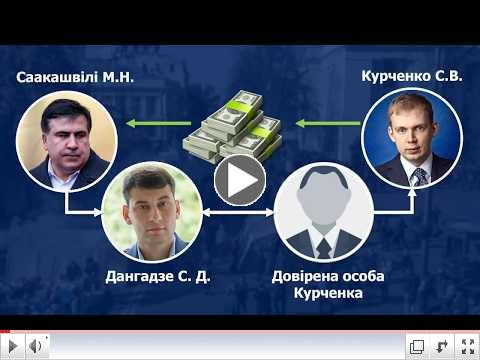 Video presentation of Prosecutor General's Office and State Security Service on allegations against Saakashvili