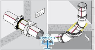 Установка противопожарных манжет REHAU PLUS с наклонным выводом трубопровода через перекрытие