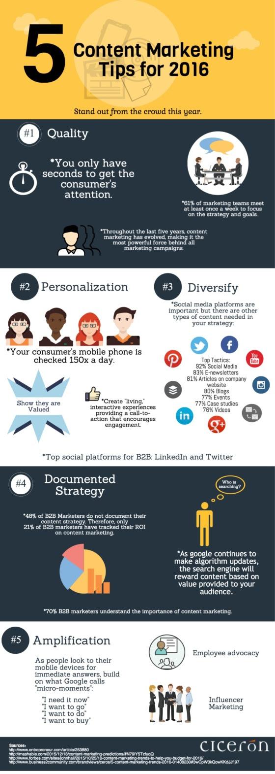 5 consejos para Marketing de Contenidos