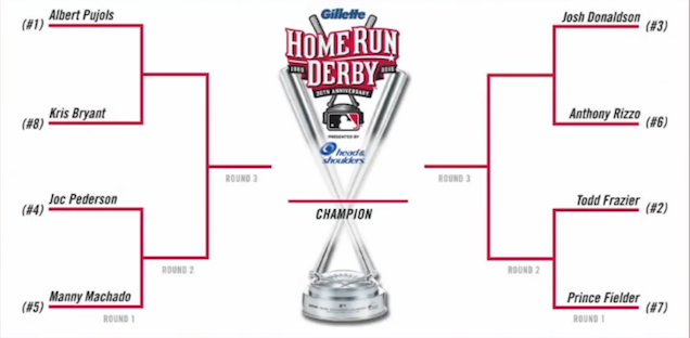 The Home Run Derby Field Is A Good One