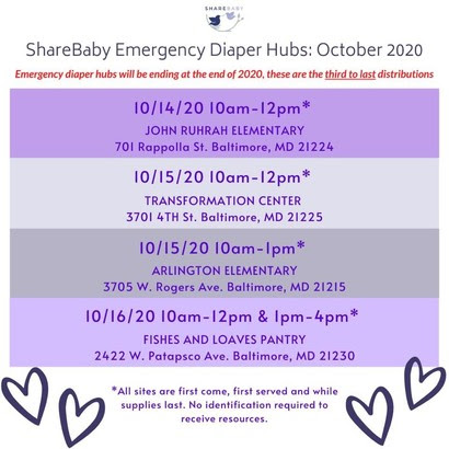 Share Baby Distribution Schedule