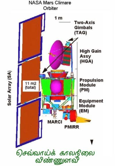 fig-1c-climate-orbiter-equipment