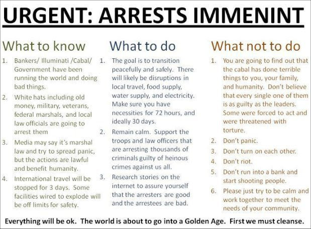 Imminent Mass Arrests Of Globalists, Bankers And Political Elite For Real!