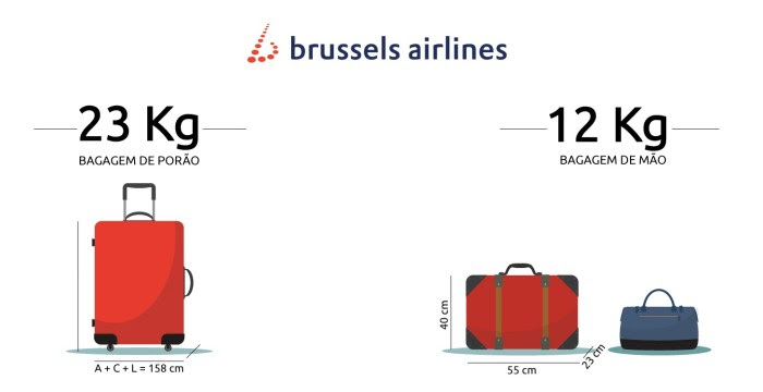 tamanho malas brussels airlines