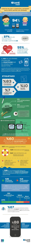 Cómo usan el móvil los jóvenes españoles