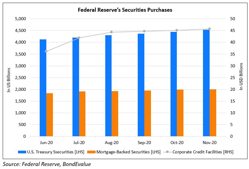 FOMC (1)