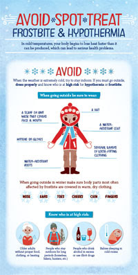 Infographic: Avoid, Spot, Treat - Frostbite and Hypothermia