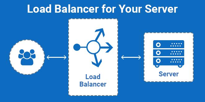 Load Balancer for Your Server