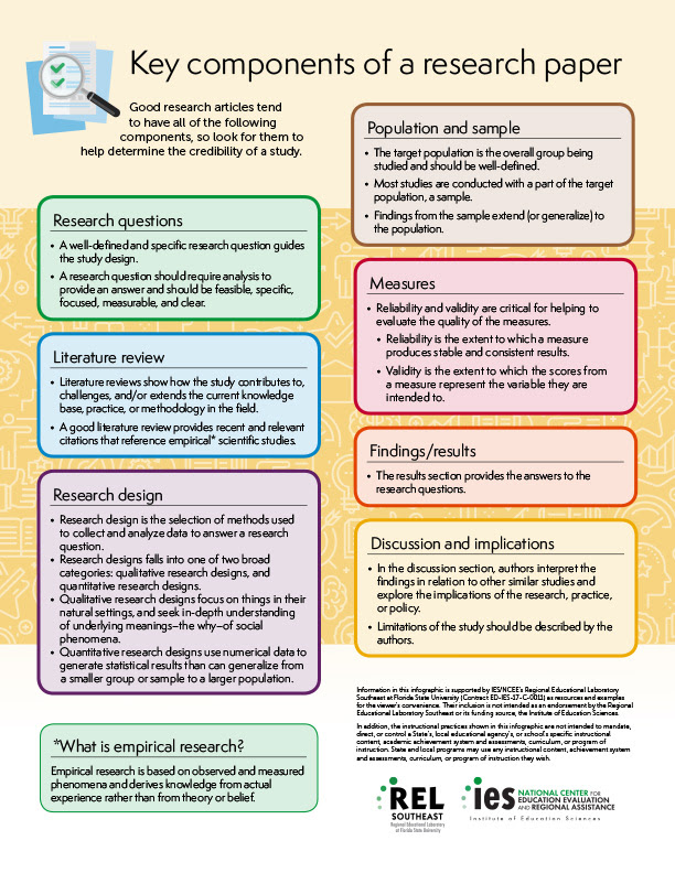 Evidence-based teaching practices