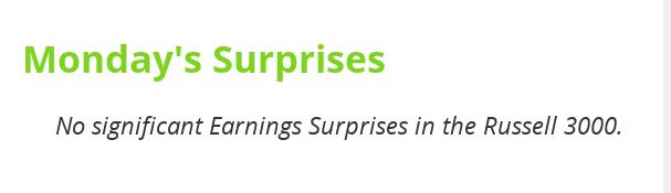 Yesterday's Surprises