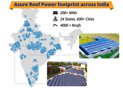 Azure Roof Power footprint in India