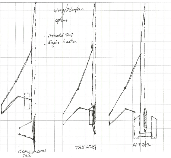 Spike S-512 wing and tail design evolution sketch