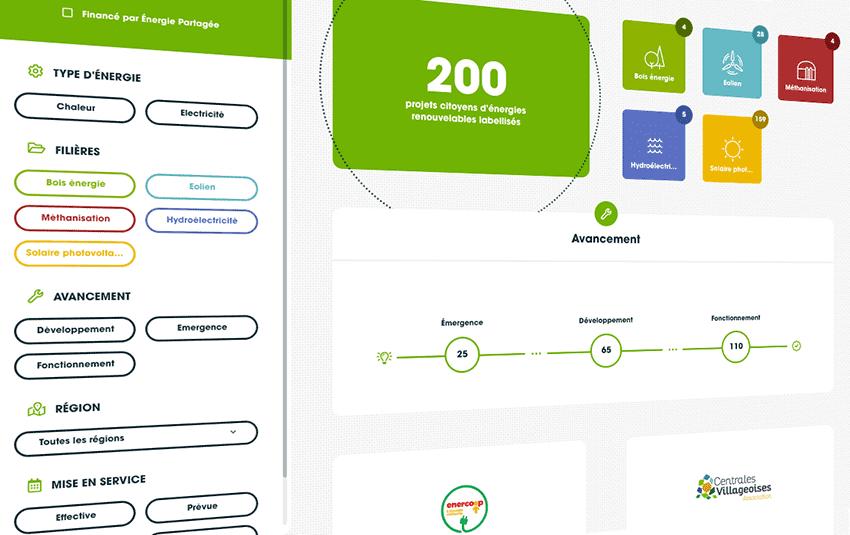 Un nouvel outil sur notre site web pour consulter tous les chiffres clés !