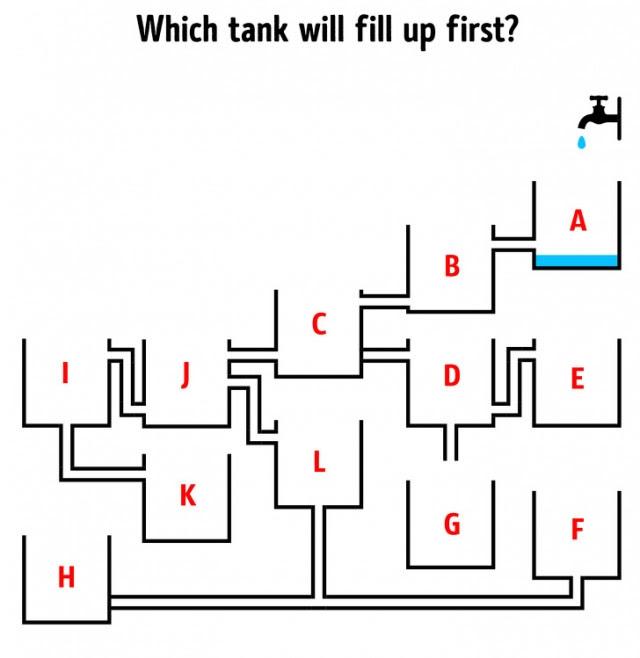 8. Bể nào sẽ đầy nước trước?,câu đố,trắc nghiệm