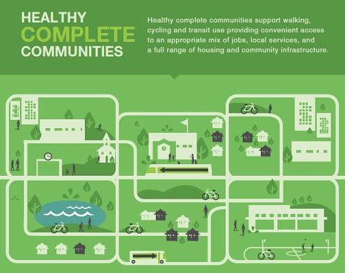 Healthy_Complete_Communities_snapshot.jpg