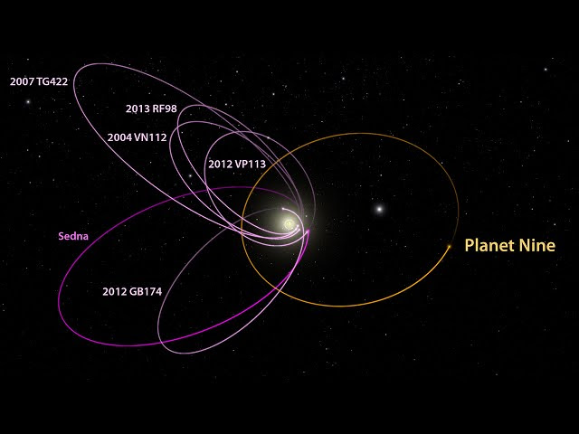 WOW! Caltech Scientists Find Evidence Of Planet X/Niburu  Sddefault