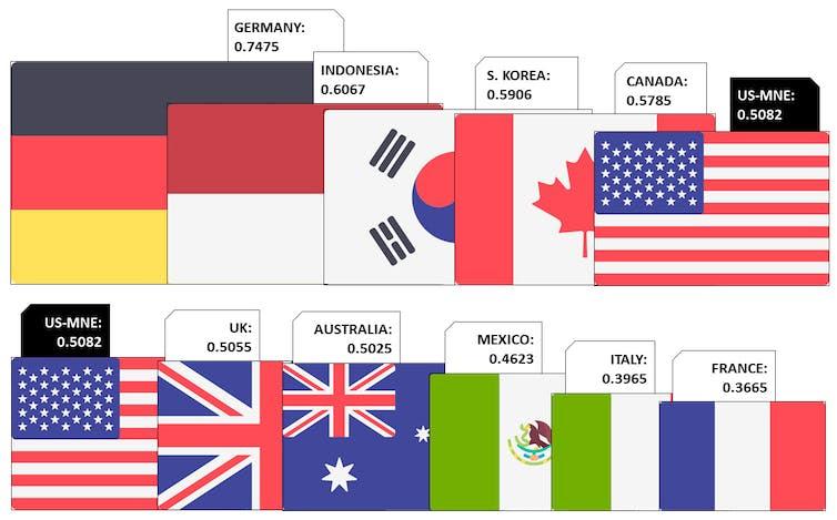 Representación del 'ranking' de emisiones y de la huella de carbono de las multinacionales estadounidenses.