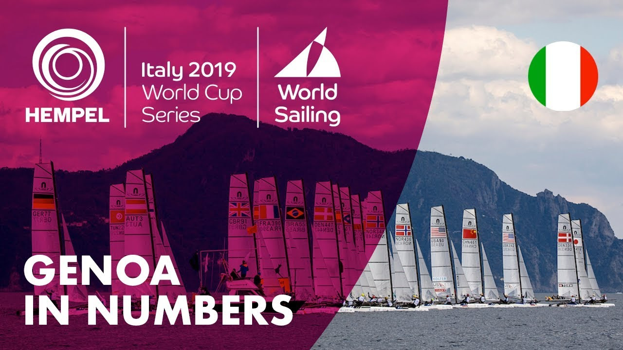 In Numbers | Hempel World Cup Series Genoa 2019