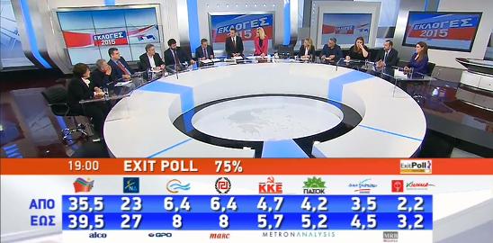 graficas elecciones Grecia. 2 jpg