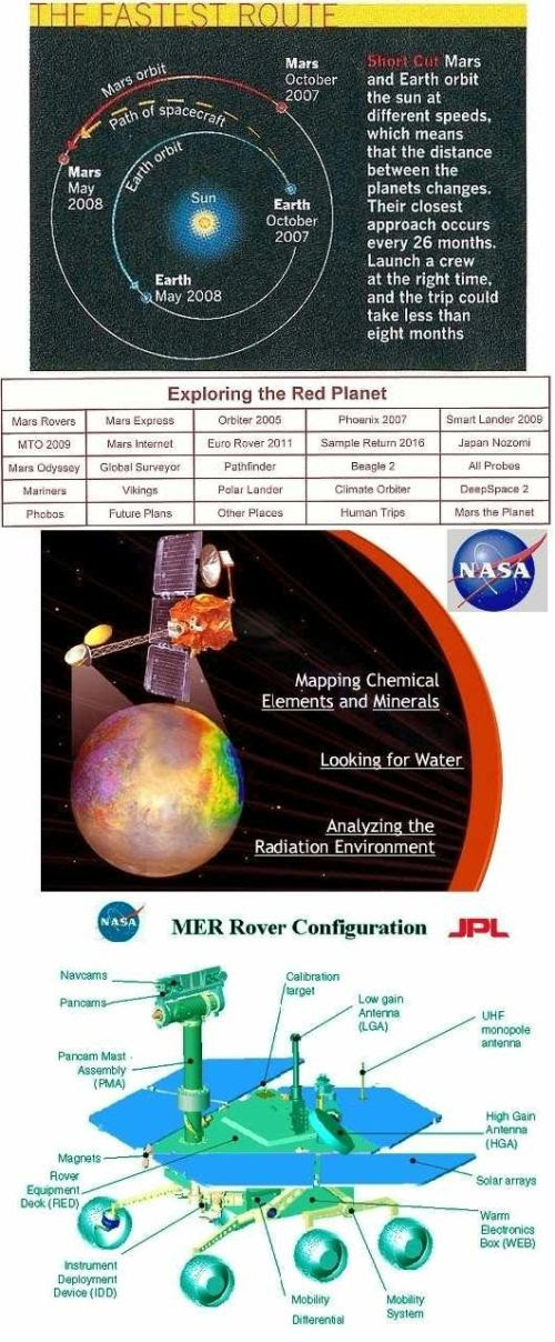 fig-1c-mars-probe-spacecrafts