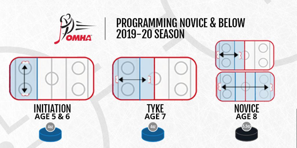 Programming Below Novice Transition for 2019-20 Season