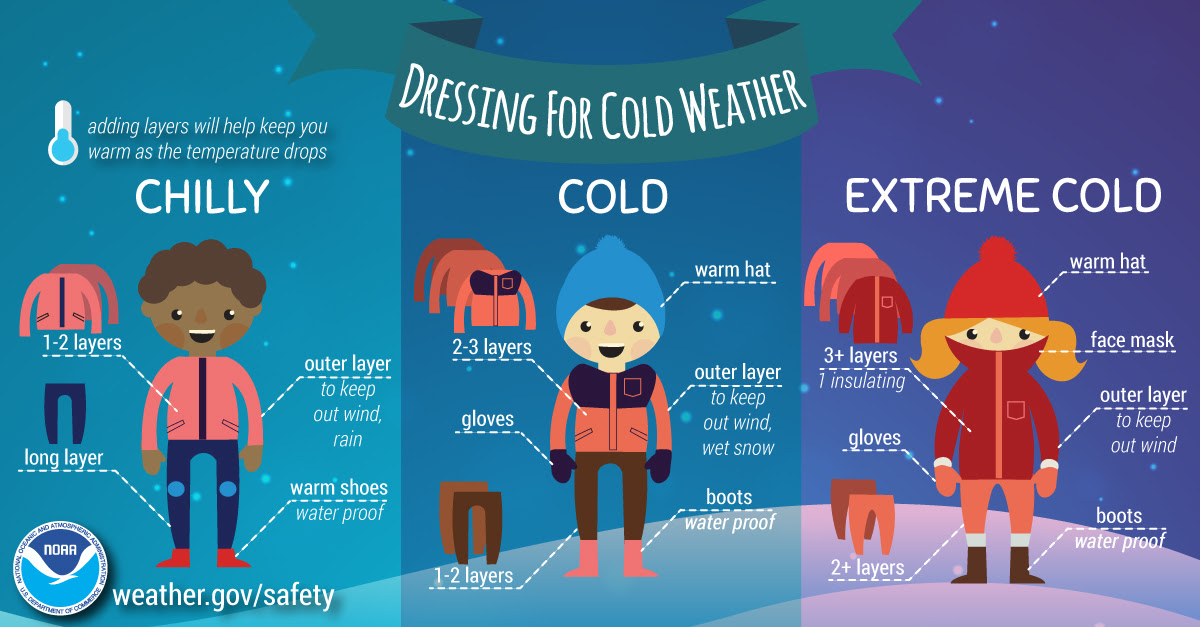 Dressing for the Cold Weather Graphic
