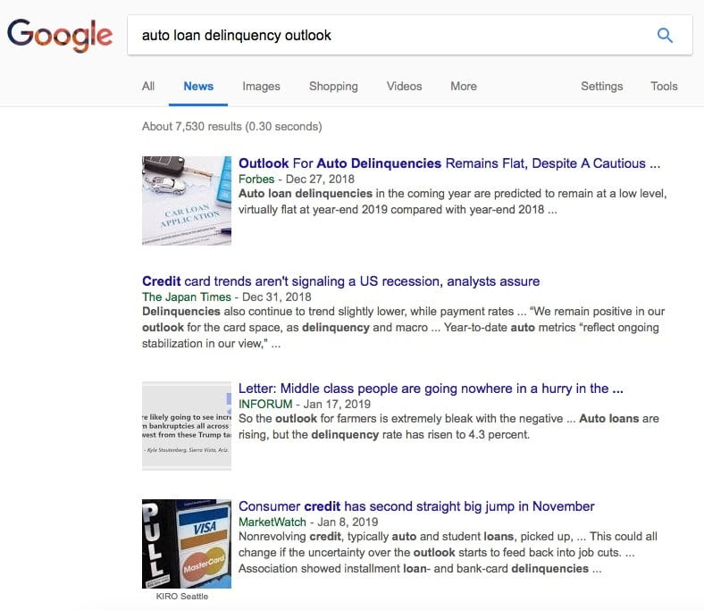 Auto Loan Delinquency Outlook Google News Result