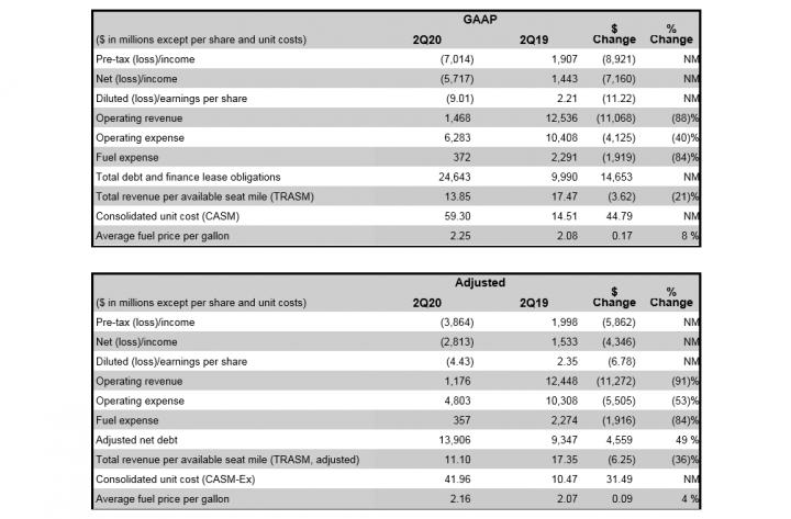June 2020 Earnings Chart 1